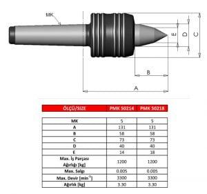 pmk-502-cizim